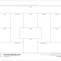 Grid of the personal leadership canvas