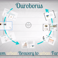 Screenshot from Ouroborus video with text 'from urban brewery to urban farm'